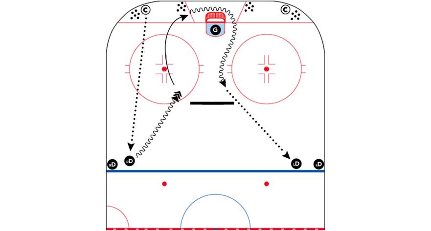 Messier-Leetch-Shot-and-retrieval-CoachThem-Drill