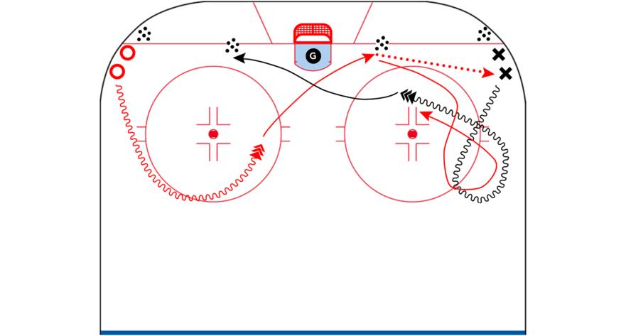 Seam-Entry-Pressure-Shooting-Drill-CoachThem