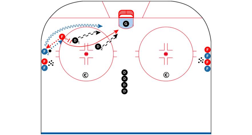 2 vs 2 Hash Mark Drill - CoachThem
