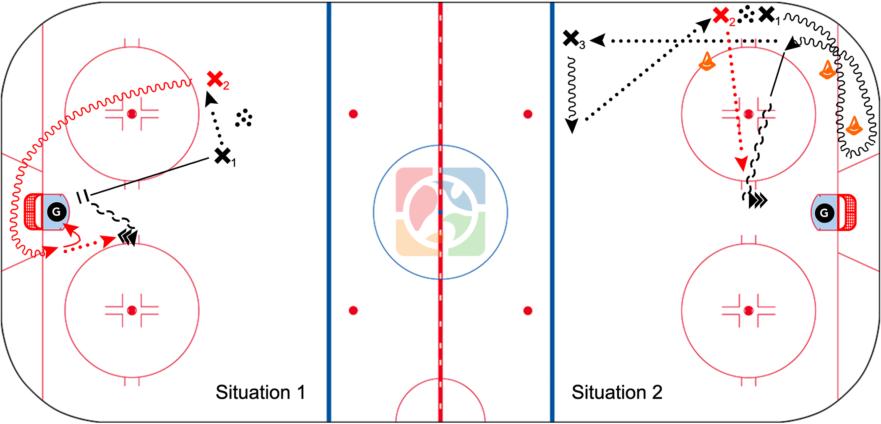 One-Timer Hockey Drill CoachThem