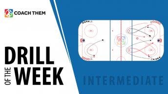 Ice Hockey Drill Intermediate The Coaches Site